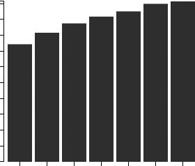 Machine Tool (Metal Cutting Types) Manufacturing Industry Revenue
